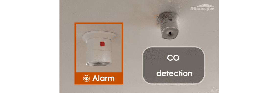 CO detection